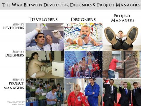 War Among Developers, Designers and Project Managers